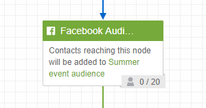 Facebook_Audience_node_contacts_through.png