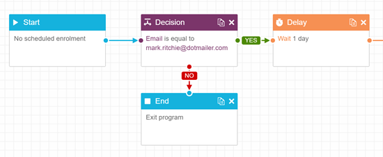 decision_node_for_email2.png